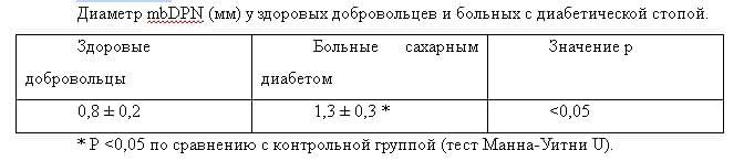 ТАБ 01 РУС