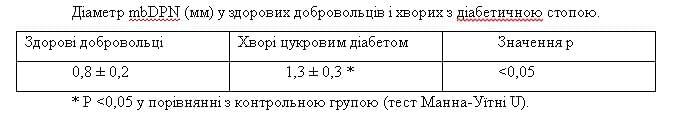 ТАБ01 УКР