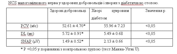 ТАБ02 УКР